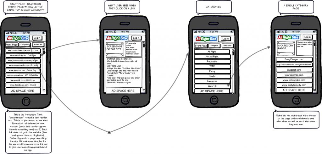 AllRightSite - Wireframe Proposal - Step 2 - MOS - Portfolio Header